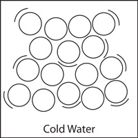 Diagram showing water molecules in cold water