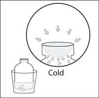 A diagram of a plastic bottle, with a thin fim of detergent solution covering the mouth, in a cold water bath, showing a smaller distance between the particles in the air, and the bubble inverted into the neck of the plastic bottle