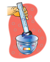A student places a graduated cylinder containing 50mL of water onto a scale