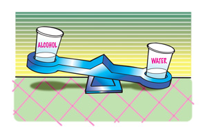 A cup of alcohol is weighed against a cup of water on a primary balance. The water has greater mass, and tips its end of the balance to the ground.