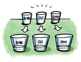 Cups labeled alcohol, oil, and corn syrup sit across the table from corresponding cups  filled with water that are also labeled alcohol, oil, and water.  Arrows are drawn from one set of cups to the other to indicate that each liquid is to be combind with water in the second set of cups.
