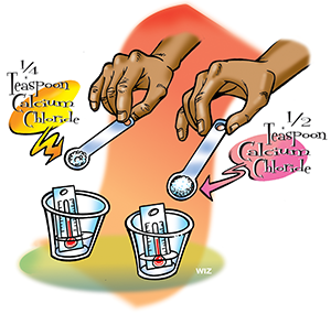 Measure Calcium Chloride
