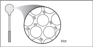 A close-up on the particles in a hot metal ball. The molecules are further apart and have more movement.