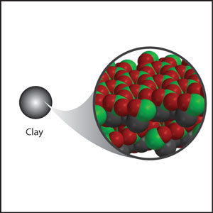 A small ball of clay, with a close-up on the molecules of which it is composed.