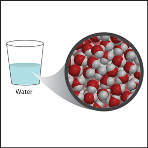 A glass of water, with a close-up on the water molecules of which it is composed.
