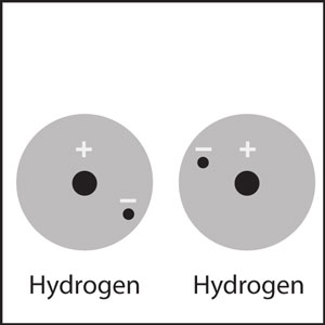 Two hydrogen atomsnear one another.