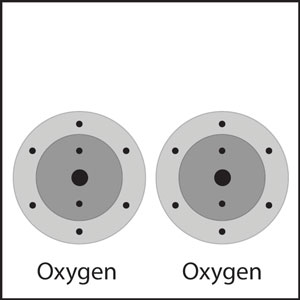 Two oxygen atoms are near each other.