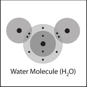 A water molecule, with individual atoms represented using energy level models, and pairs of electrons deonting covalent bonds.