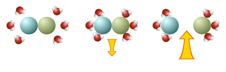 Transfer Of Air Molecules At Room Temperature