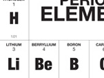 The periodic table chapter 4 the periodic table bonding periodic table periodic table of the first 20 elements urtaz Images