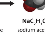 controlling the amount of products in a chemical reaction